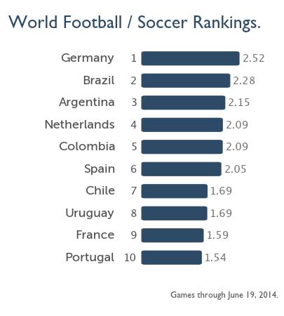 world_soccer_June19_2014