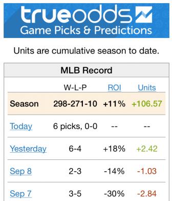 true_odds