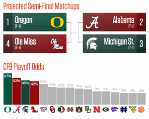 Excellent graphic from Stat Milk.