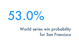 world_series_winprob