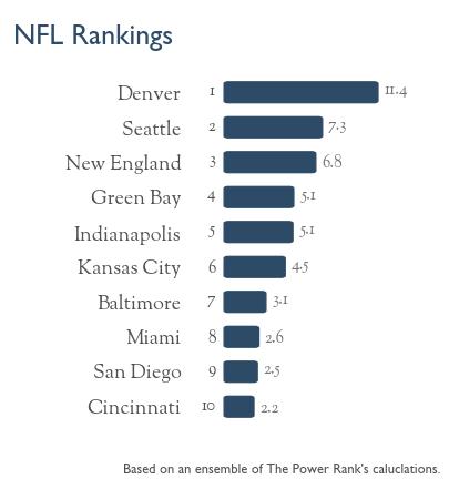 NFL_Rankings_Week_16