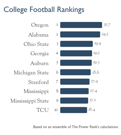 Predictions And Viewer S Guide For College Football Bowl Games In 2014