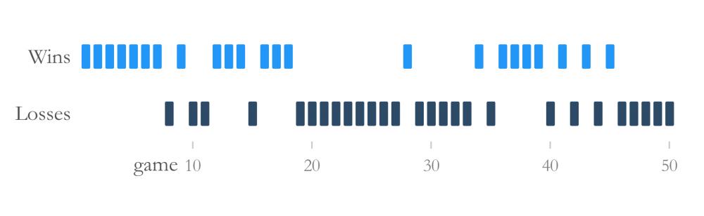 actual_random_sequence